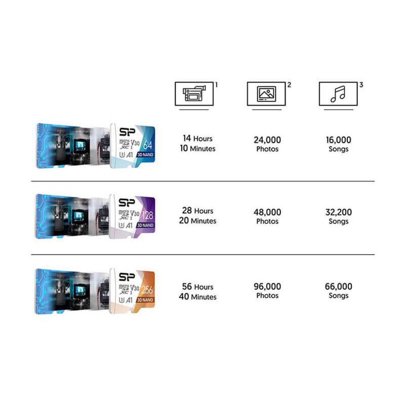 کارت حافظه سیلیکون پاور میکرو اس دی Superior Pro V30 ظرفیت 64 گیگابایت